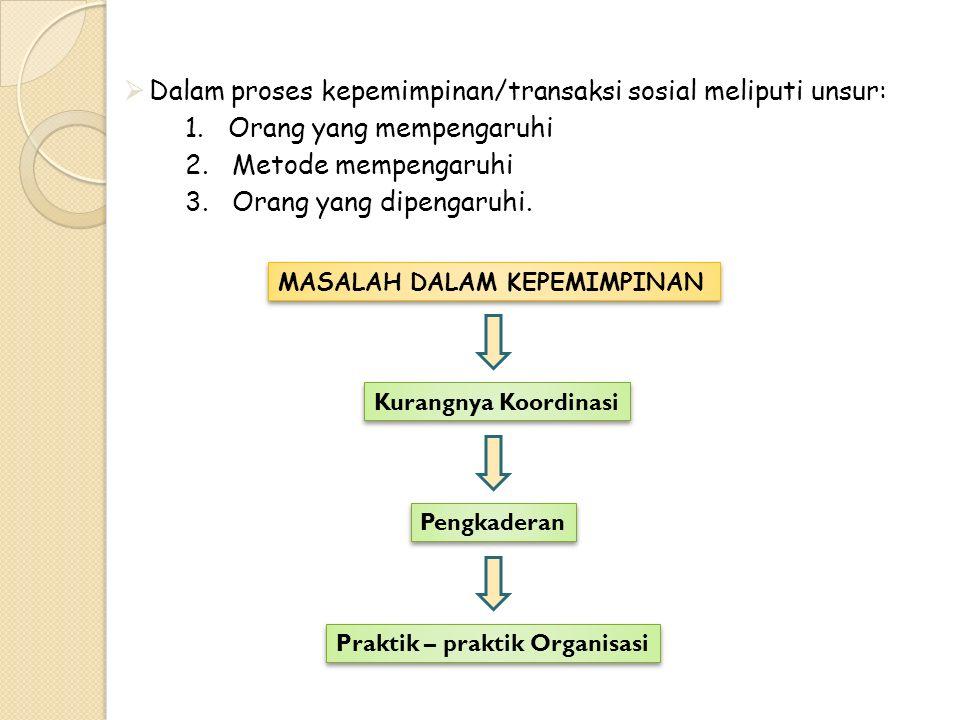 Dalam proses kepemimpinan/transaksi sosial meliputi unsur: