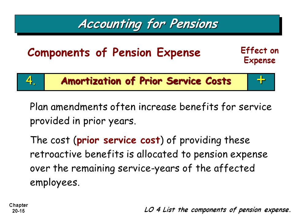 Accounting for Pensions Amortization of Prior Service Costs