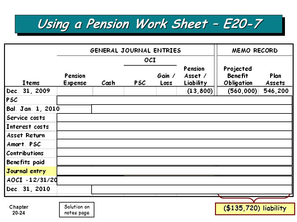 Using a Pension Work Sheet – E20-7