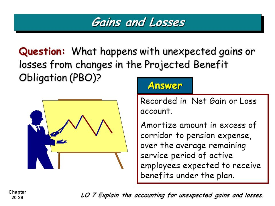 Gains and Losses Question: What happens with unexpected gains or losses from changes in the Projected Benefit Obligation (PBO)