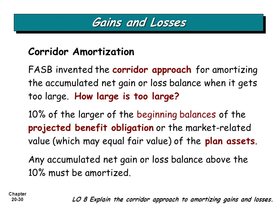 Gains and Losses Corridor Amortization