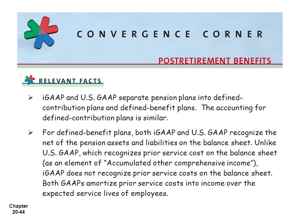 iGAAP and U.S. GAAP separate pension plans into defined-contribution plans and defined-benefit plans. The accounting for defined-contribution plans is similar.