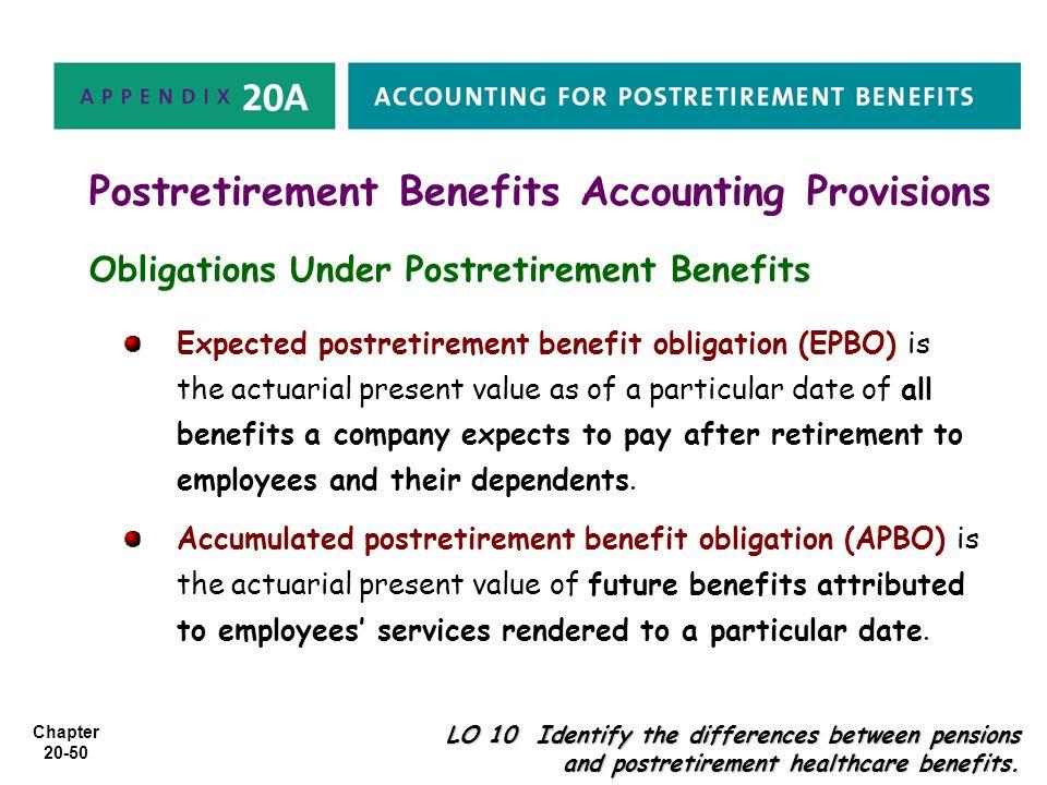 postretirement benefits