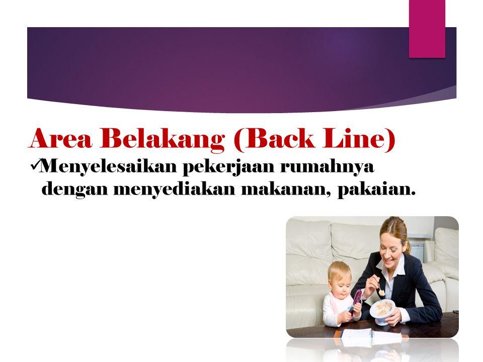 Area Belakang (Back Line)