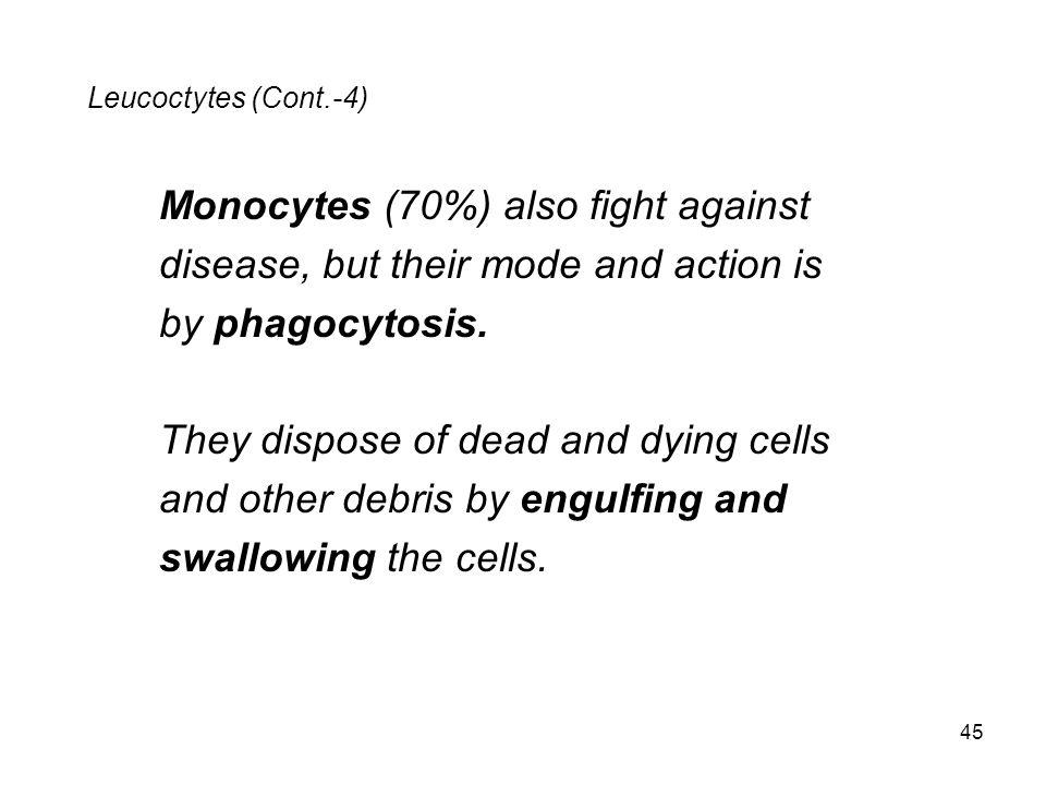 Leucoctytes (Cont.-4)