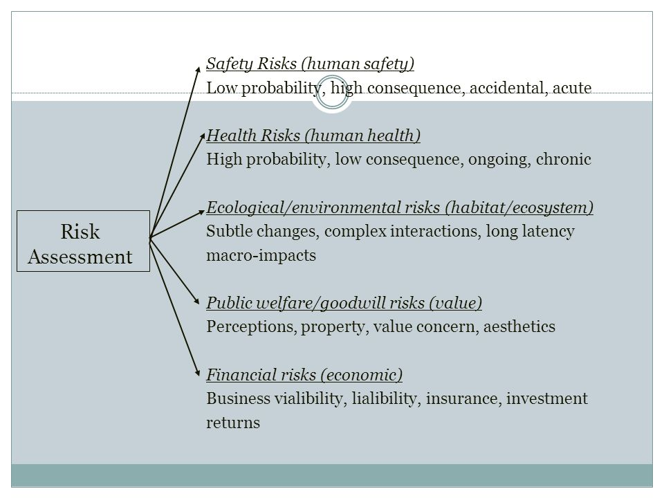 Safety Risks (human safety) Low probability, high consequence, accidental, acute Health Risks (human health) High probability, low consequence, ongoing, chronic Ecological/environmental risks (habitat/ecosystem) Subtle changes, complex interactions, long latency macro-impacts Public welfare/goodwill risks (value) Perceptions, property, value concern, aesthetics Financial risks (economic) Business vialibility, lialibility, insurance, investment returns