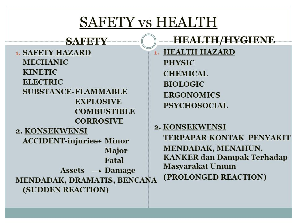 SAFETY vs HEALTH HEALTH/HYGIENE SAFETY HEALTH HAZARD SAFETY HAZARD