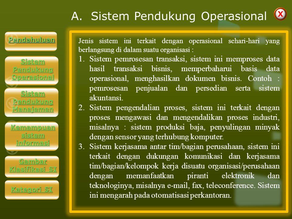 A. Sistem Pendukung Operasional