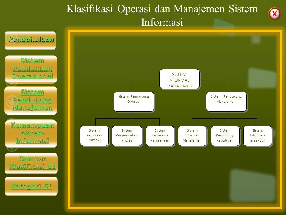 Klasifikasi Operasi dan Manajemen Sistem Informasi