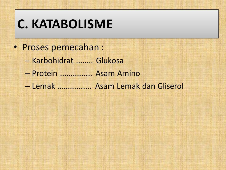 C. KATABOLISME Proses pemecahan : Karbohidrat ........ Glukosa