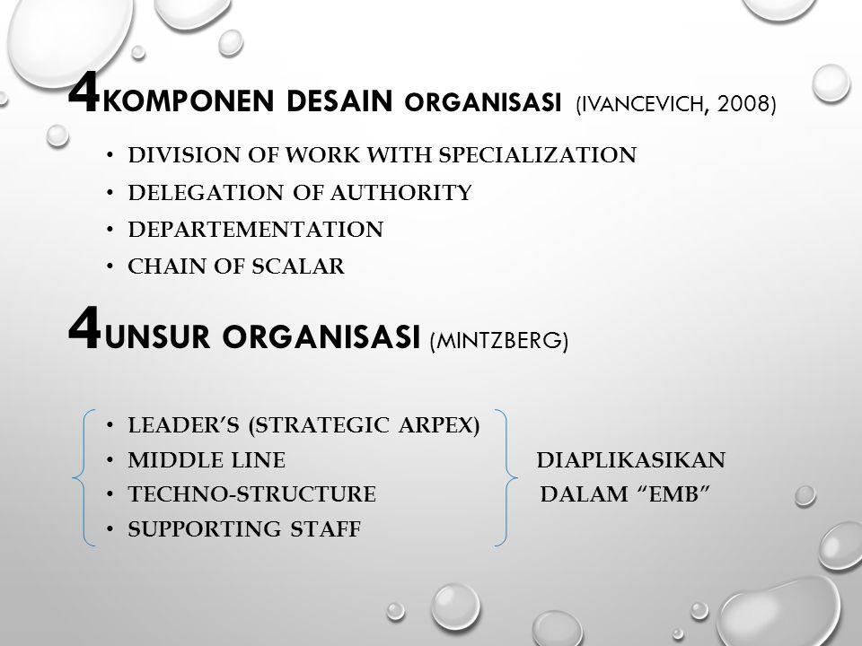 4Unsur Organisasi (Mintzberg)