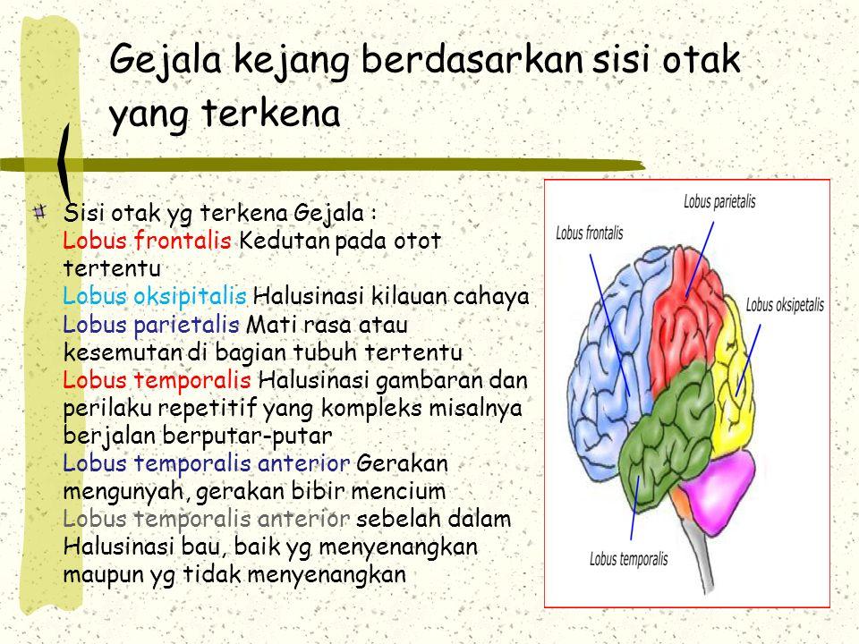 Gejala kejang berdasarkan sisi otak yang terkena