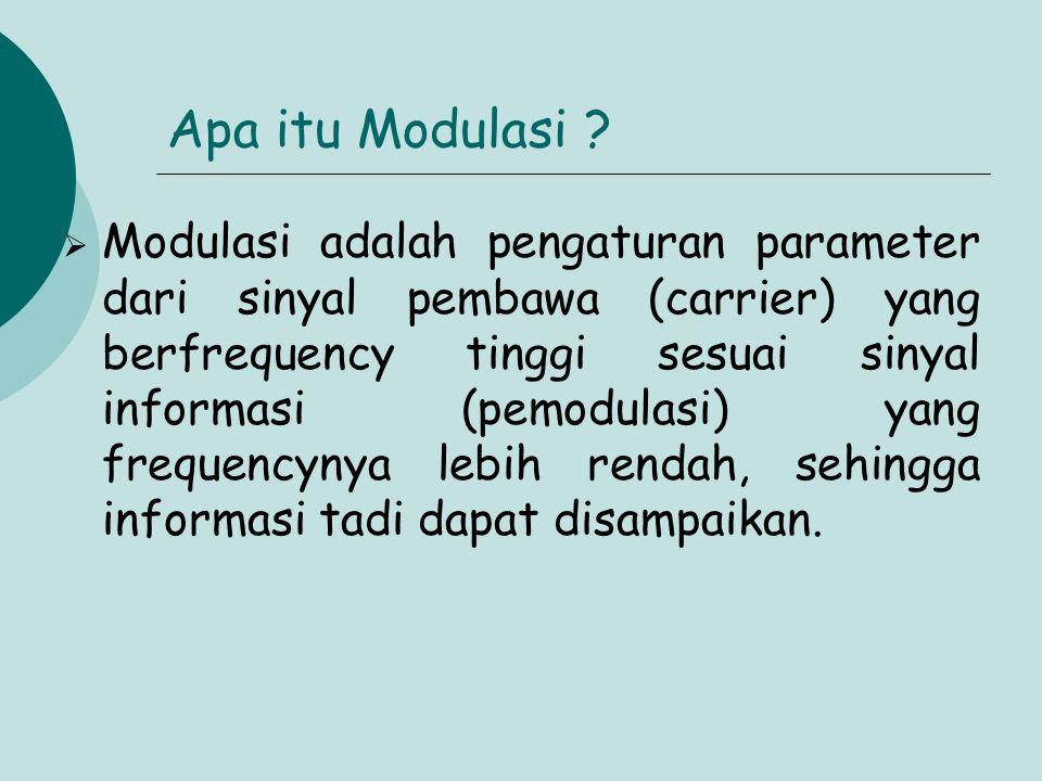 Apa itu Modulasi