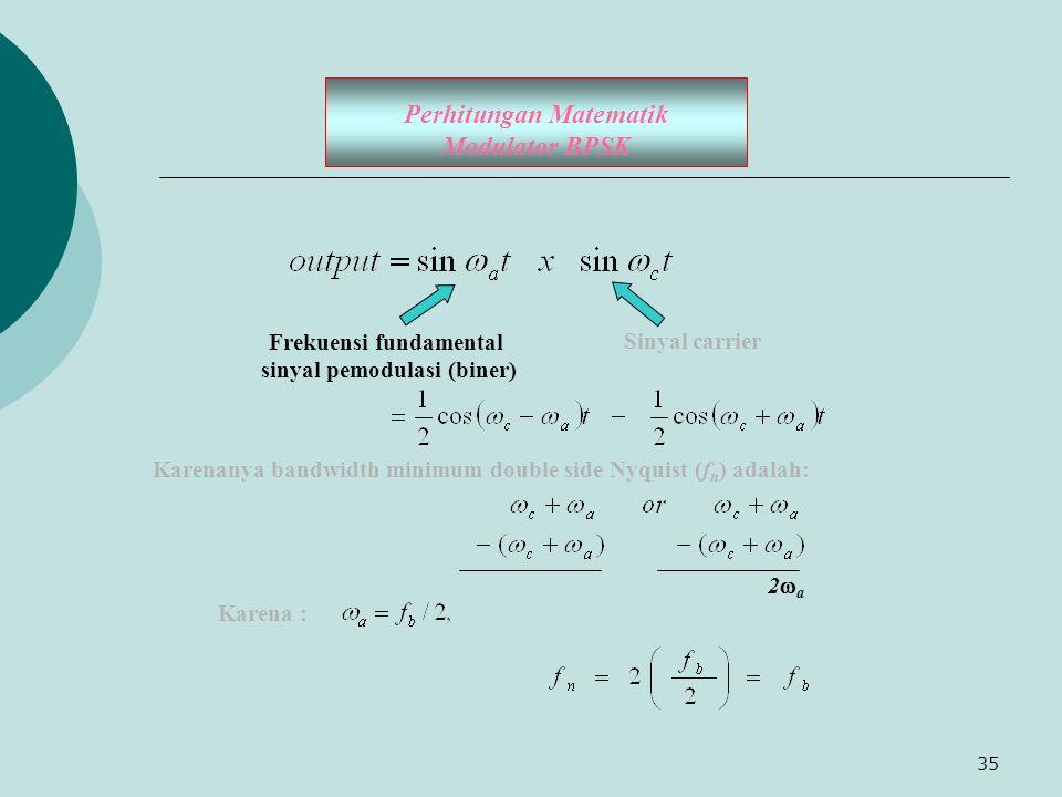 Perhitungan Matematik Modulator BPSK
