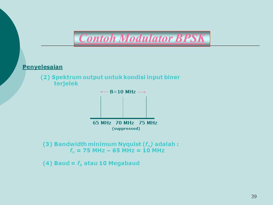 Contoh Modulator BPSK Penyelesaian