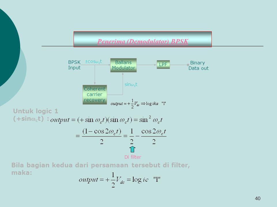 Penerima (Demodulator) BPSK