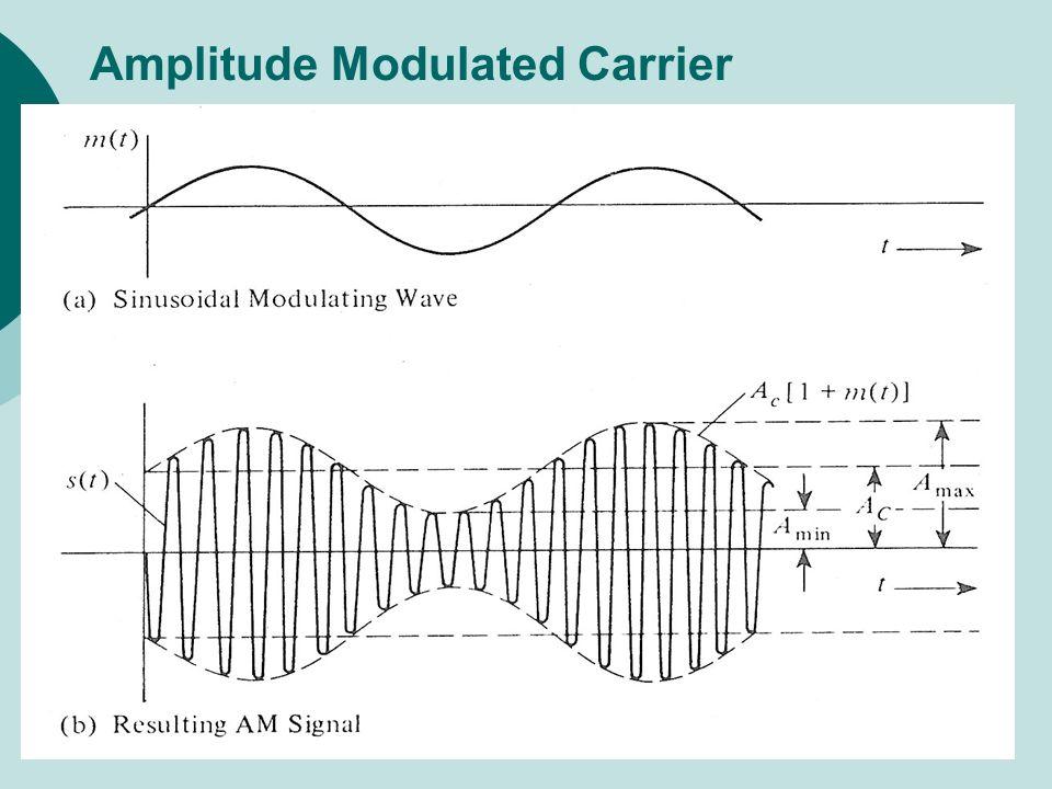Amplitude Modulated Carrier