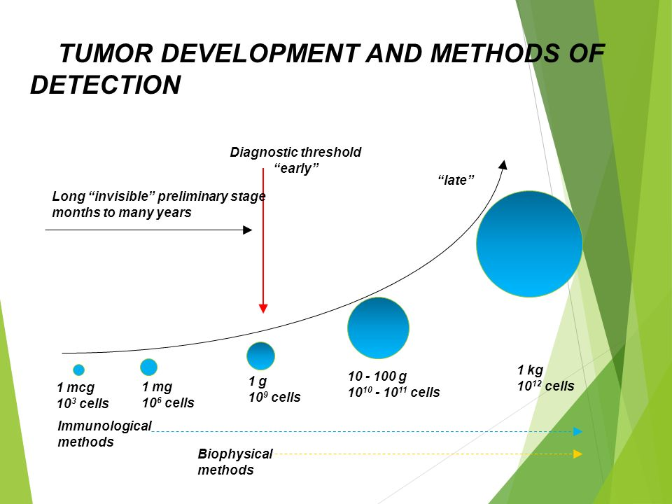 TUMOR DEVELOPMENT AND METHODS OF DETECTION