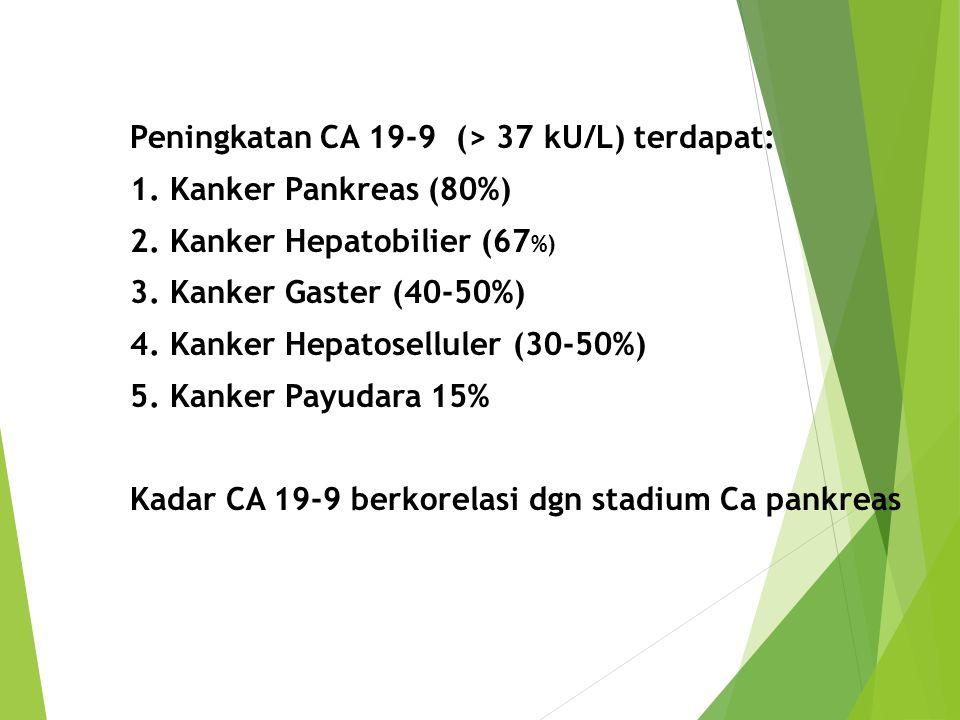 Peningkatan CA 19-9 (> 37 kU/L) terdapat: 1. Kanker Pankreas (80%) 2.