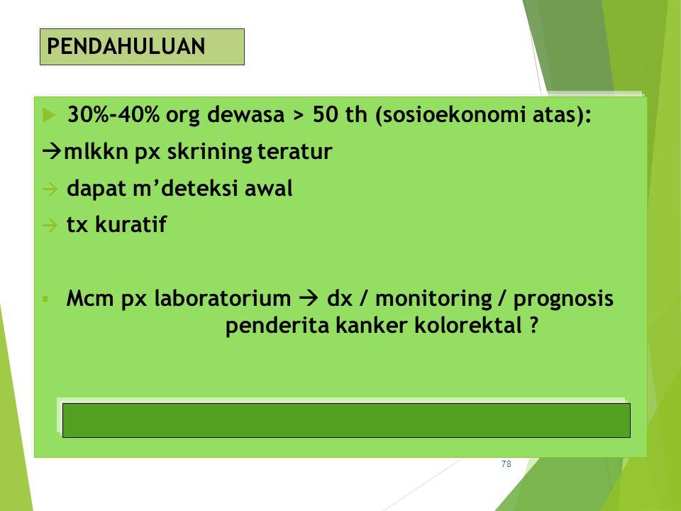 PENDAHULUAN 30%-40% org dewasa > 50 th (sosioekonomi atas): mlkkn px skrining teratur. dapat m'deteksi awal.