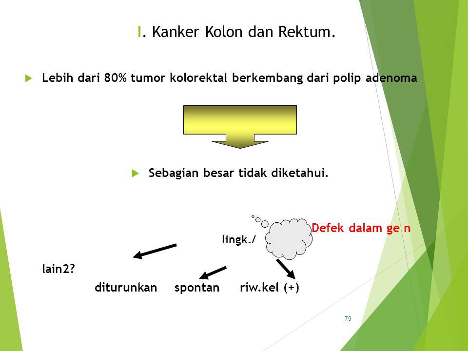 I. Kanker Kolon dan Rektum.