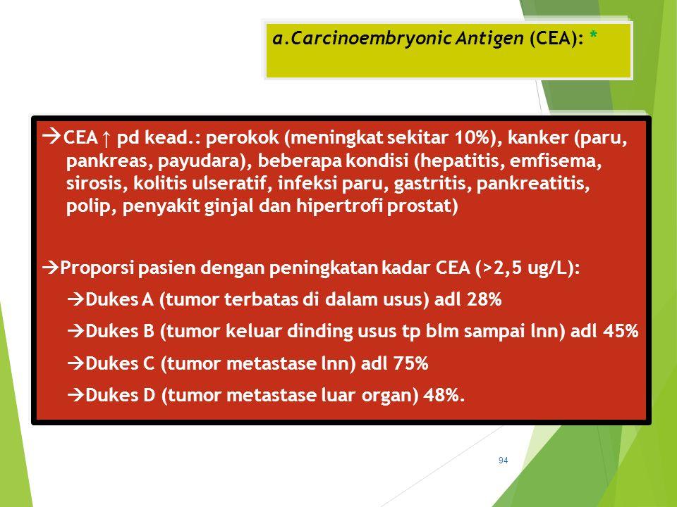 a.Carcinoembryonic Antigen (CEA): *