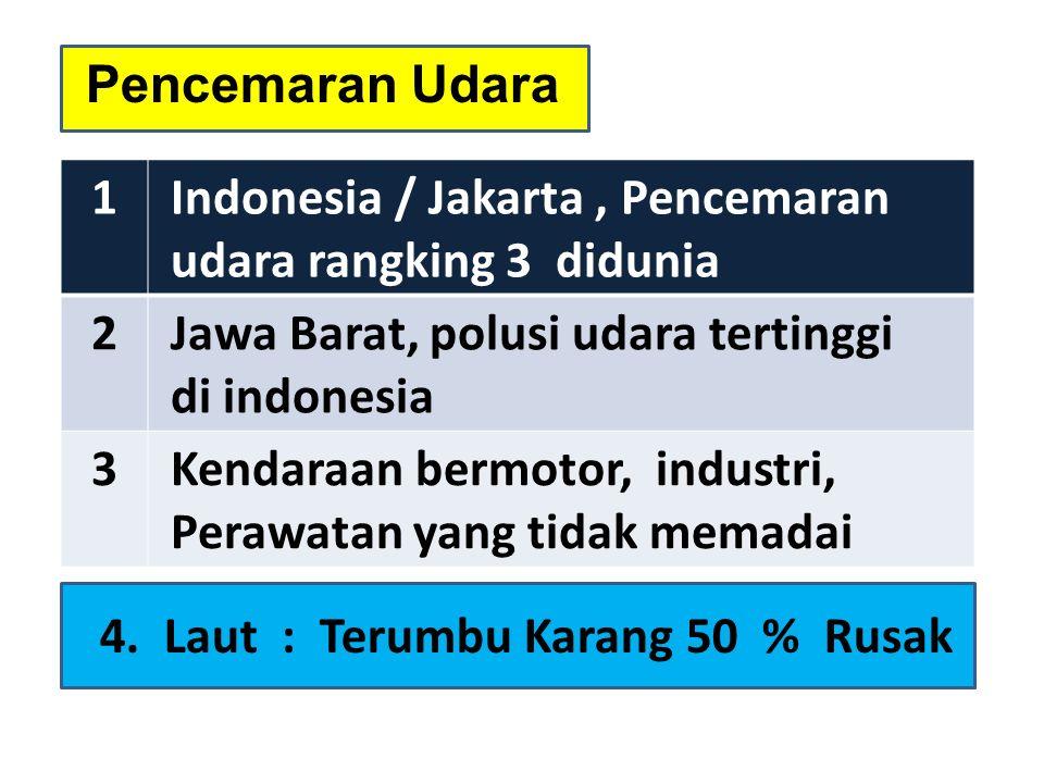 Pencemaran Udara 1. Indonesia / Jakarta , Pencemaran. udara rangking 3 didunia. 2. Jawa Barat, polusi udara tertinggi.