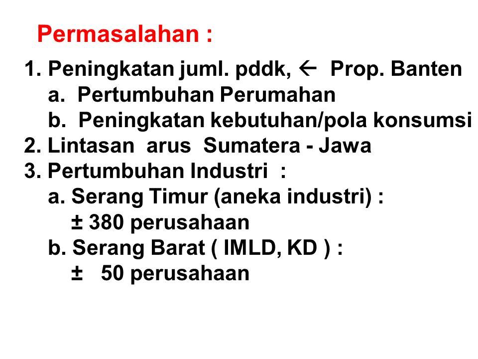 Permasalahan : Peningkatan juml. pddk,  Prop. Banten