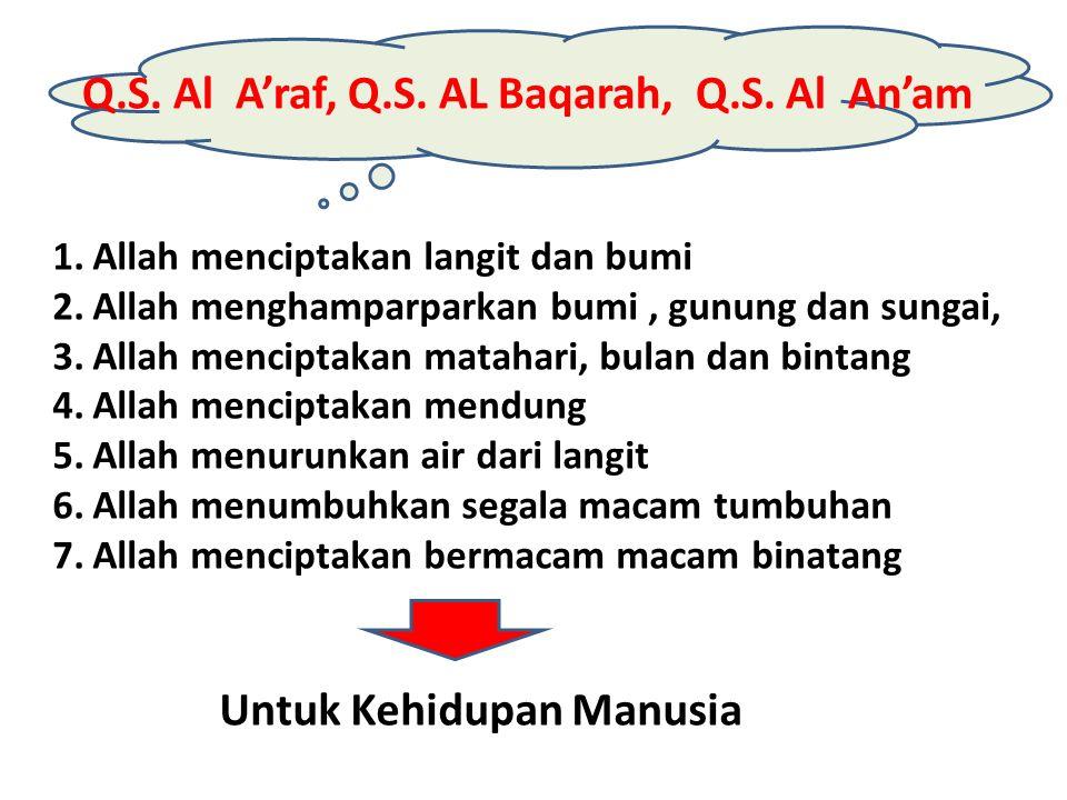 Q.S. Al A'raf, Q.S. AL Baqarah, Q.S. Al An'am