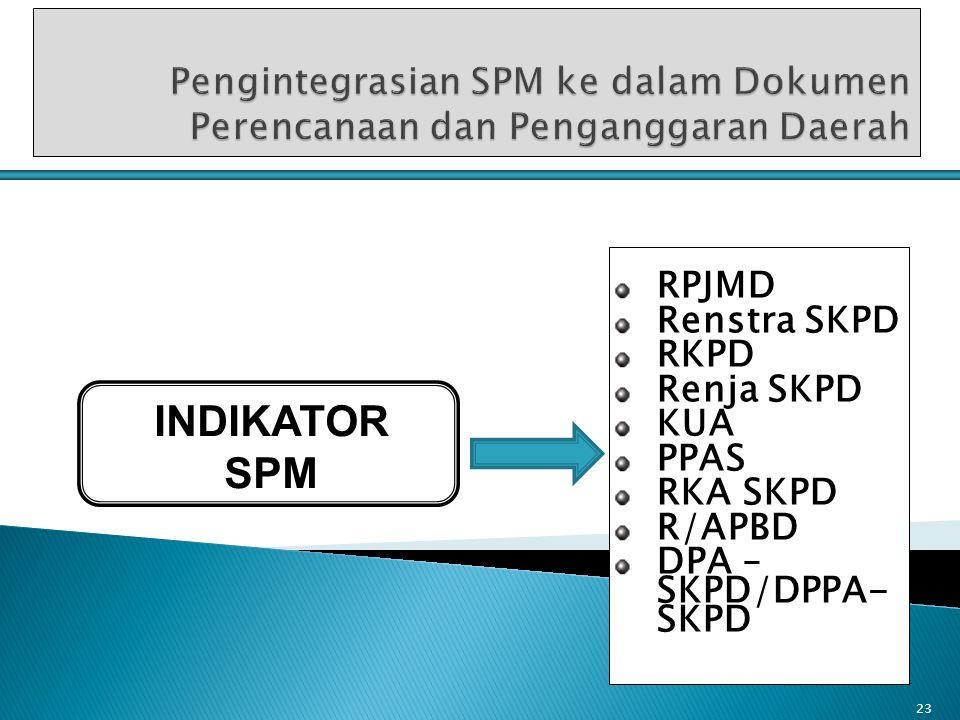 Pengintegrasian SPM ke dalam Dokumen Perencanaan dan Penganggaran Daerah