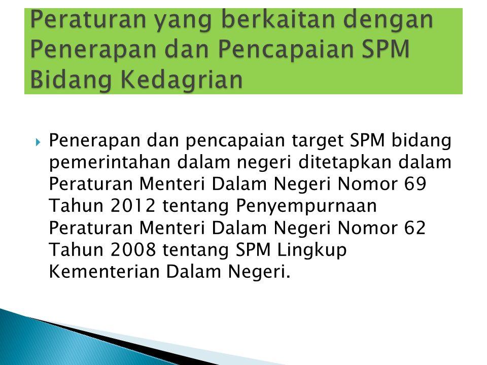 Peraturan yang berkaitan dengan Penerapan dan Pencapaian SPM Bidang Kedagrian