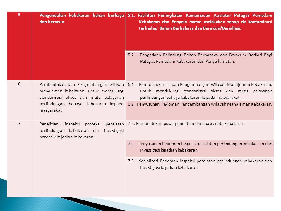 5 Pengendalian kebakaran bahan berbaya dan beracun.