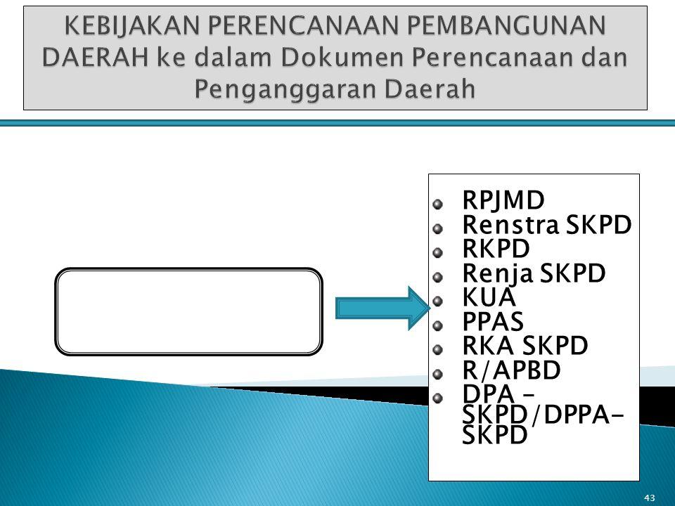 KEBIJAKAN PERENCANAAN PEMBANGUNAN DAERAH ke dalam Dokumen Perencanaan dan Penganggaran Daerah