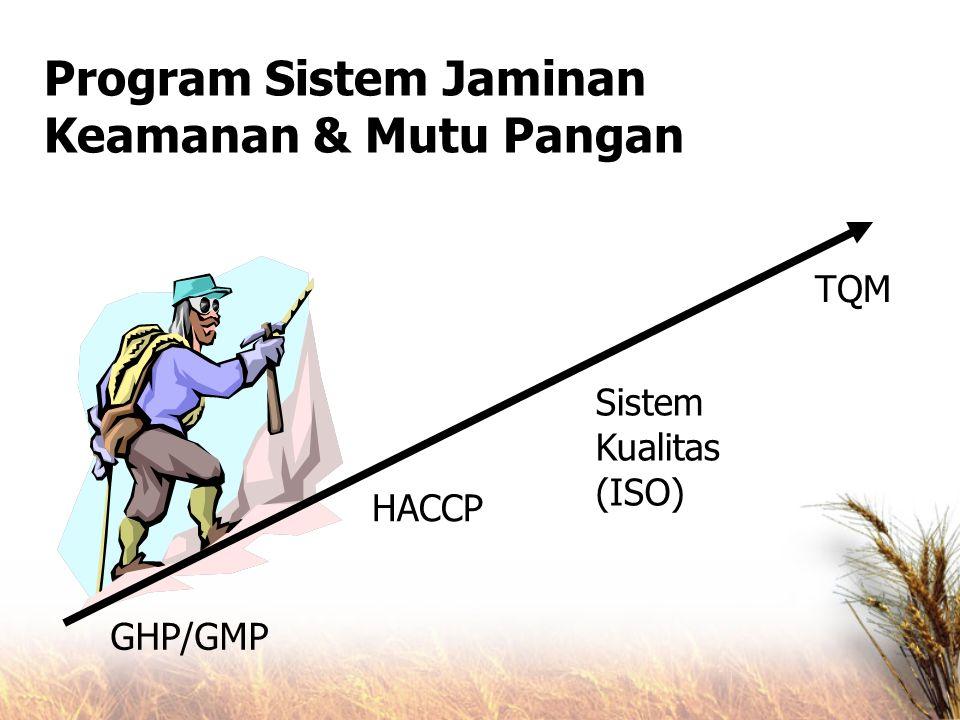 Program Sistem Jaminan Keamanan & Mutu Pangan