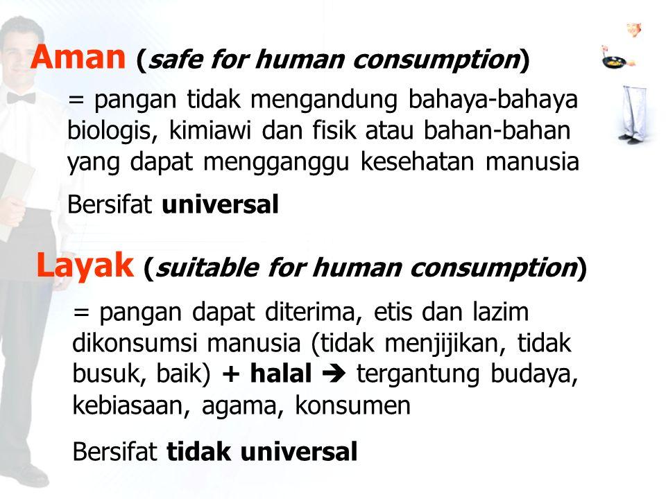 Aman (safe for human consumption)