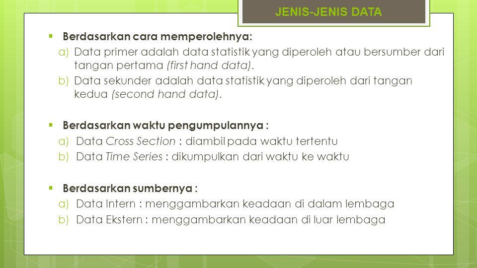 JENIS-JENIS DATA Berdasarkan cara memperolehnya: