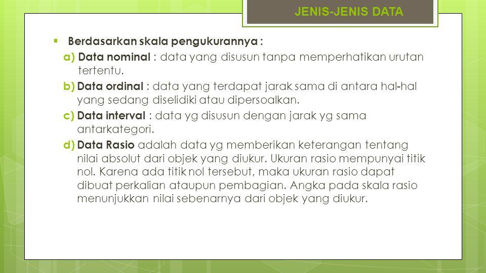JENIS-JENIS DATA Berdasarkan skala pengukurannya :