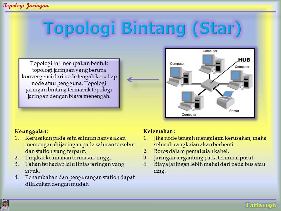 Topologi Bintang (Star)