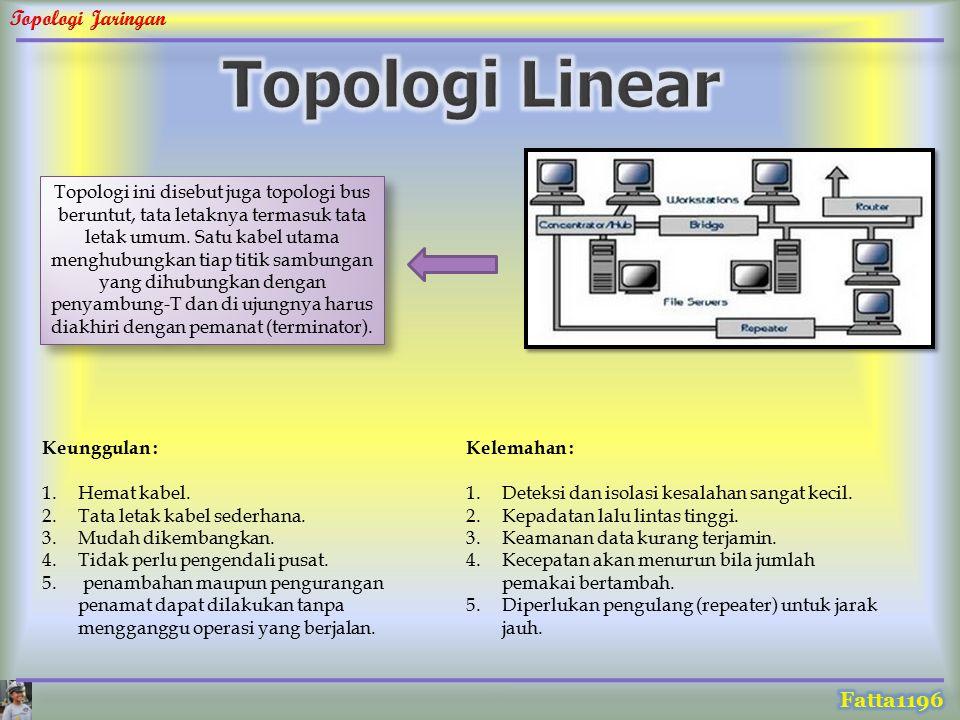 Topologi Linear