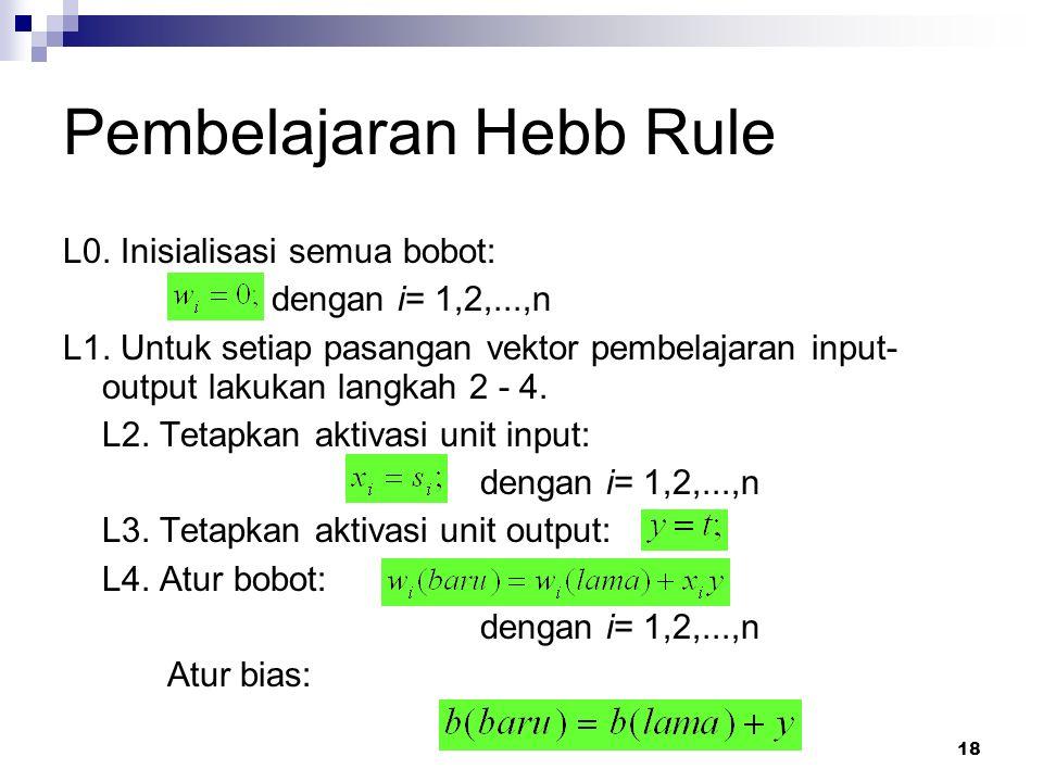 Pembelajaran Hebb Rule