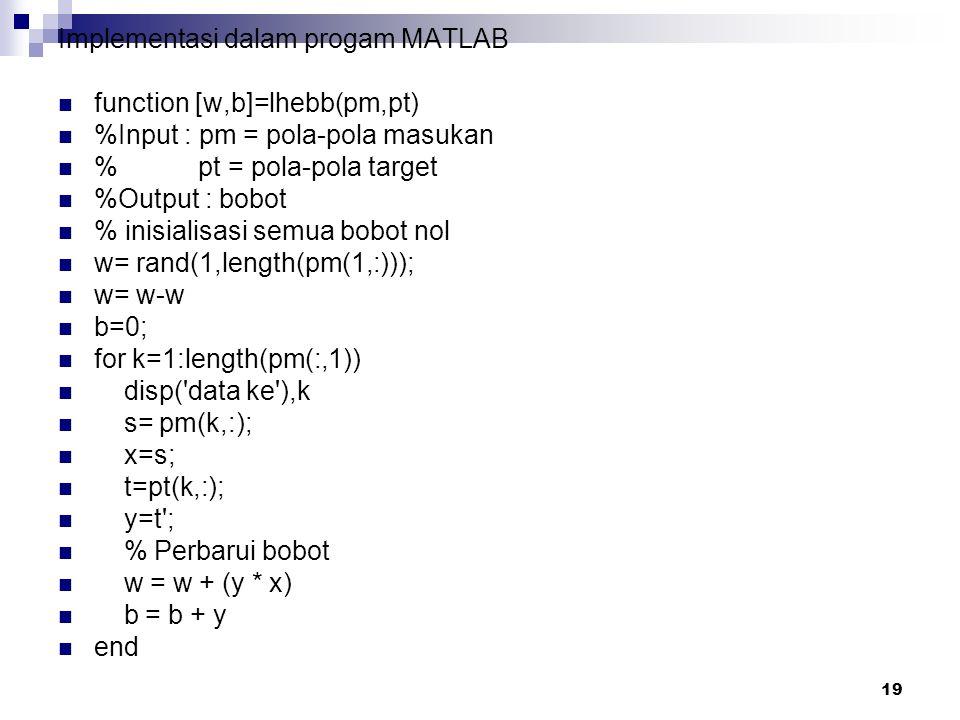Implementasi dalam progam MATLAB