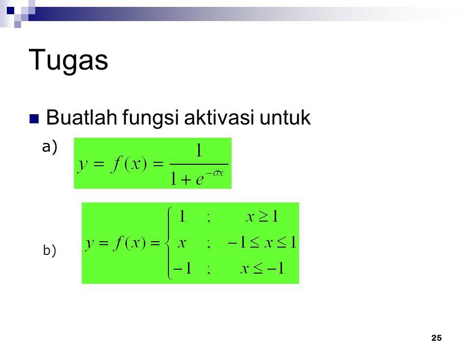 Tugas Buatlah fungsi aktivasi untuk a) b)