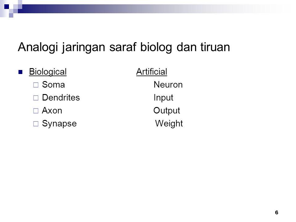 Analogi jaringan saraf biolog dan tiruan