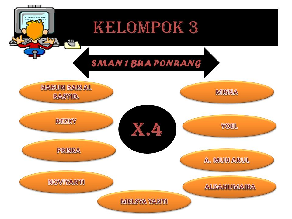 X.4 KELOMPOK 3 SMAN 1 BUA PONRANG HARUN RAIS AL RASYID. MISNA REZKY
