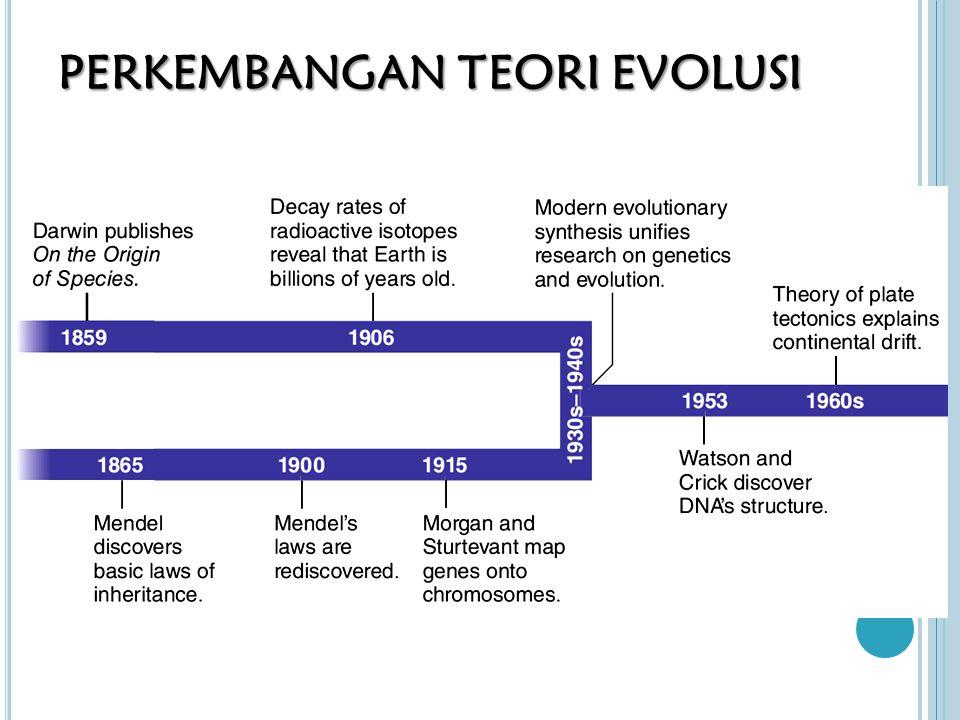 PERKEMBANGAN TEORI EVOLUSI