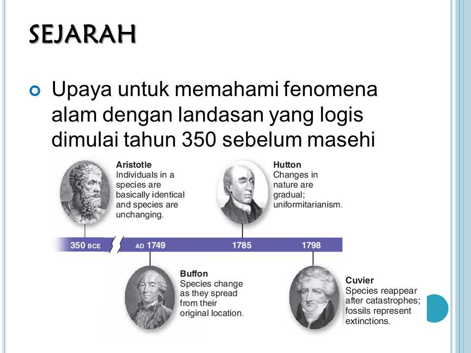 SEJARAH Upaya untuk memahami fenomena alam dengan landasan yang logis dimulai tahun 350 sebelum masehi.
