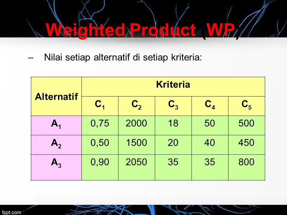 Weighted Product (WP) Nilai setiap alternatif di setiap kriteria:
