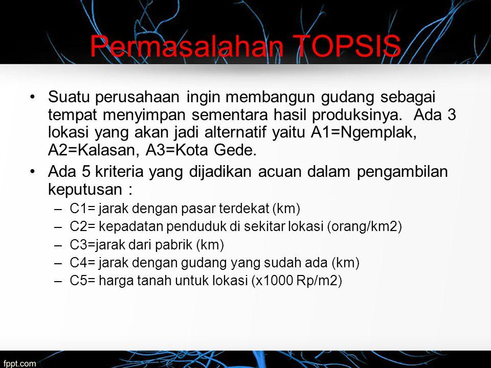 Permasalahan TOPSIS