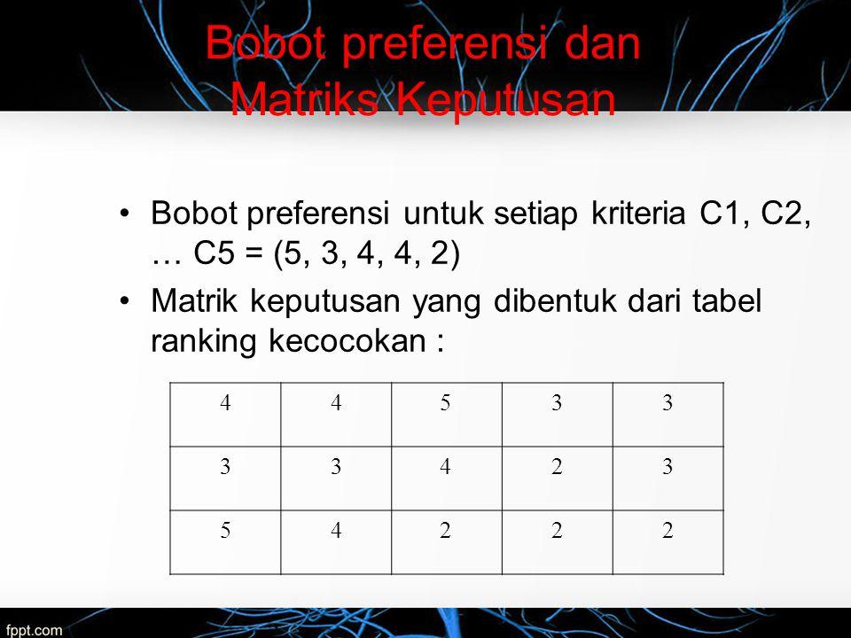 Bobot preferensi dan Matriks Keputusan