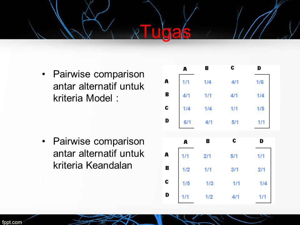 Tugas Pairwise comparison antar alternatif untuk kriteria Model :